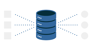 Legacy Data Warehouse